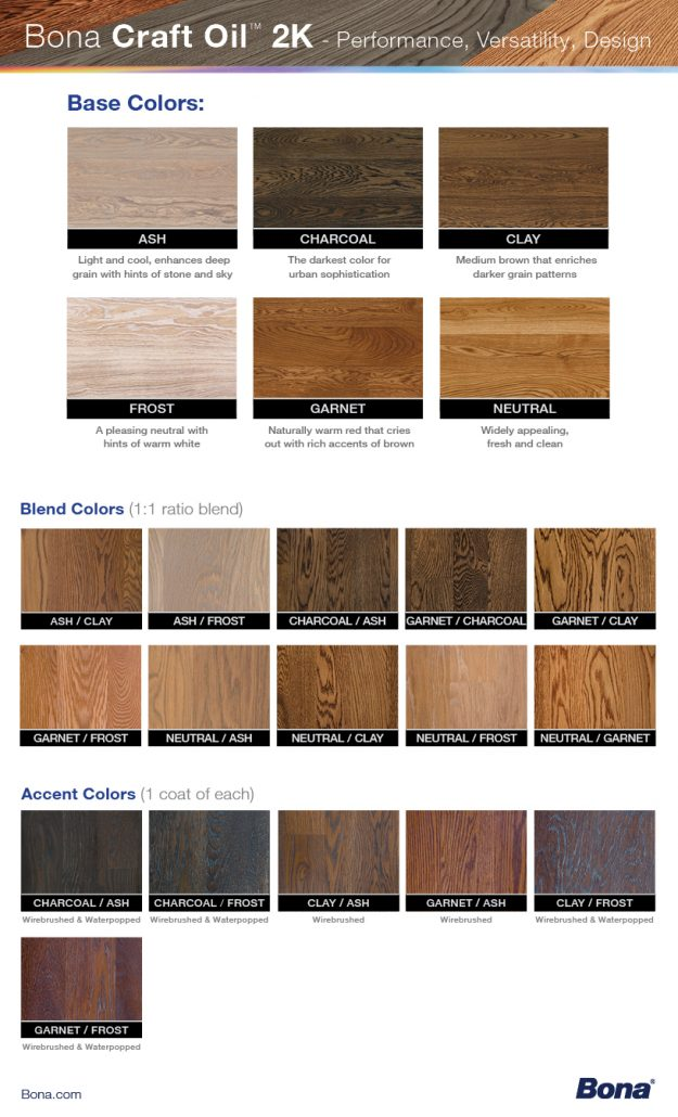 Bona Craft Oil 2k Performance Versatility And Design
